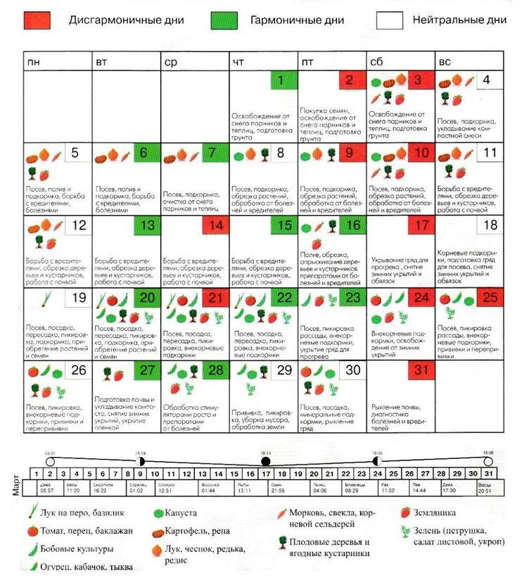 Лунный календарь огородника на март