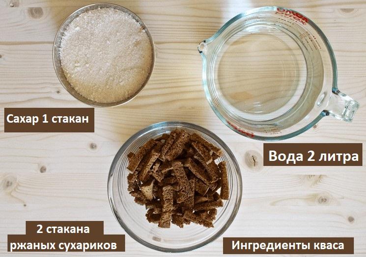 Ингредиенты для хлебного кваса